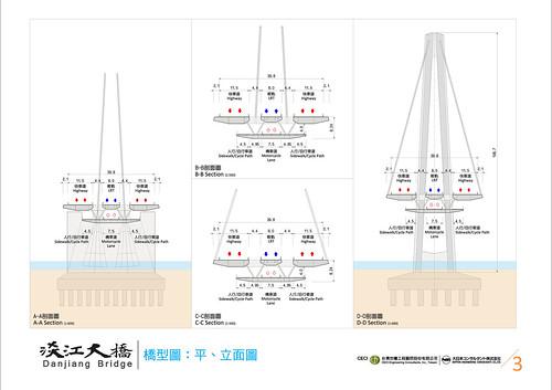 台灣世曦工程顧問 - 淡江大橋競圖提案