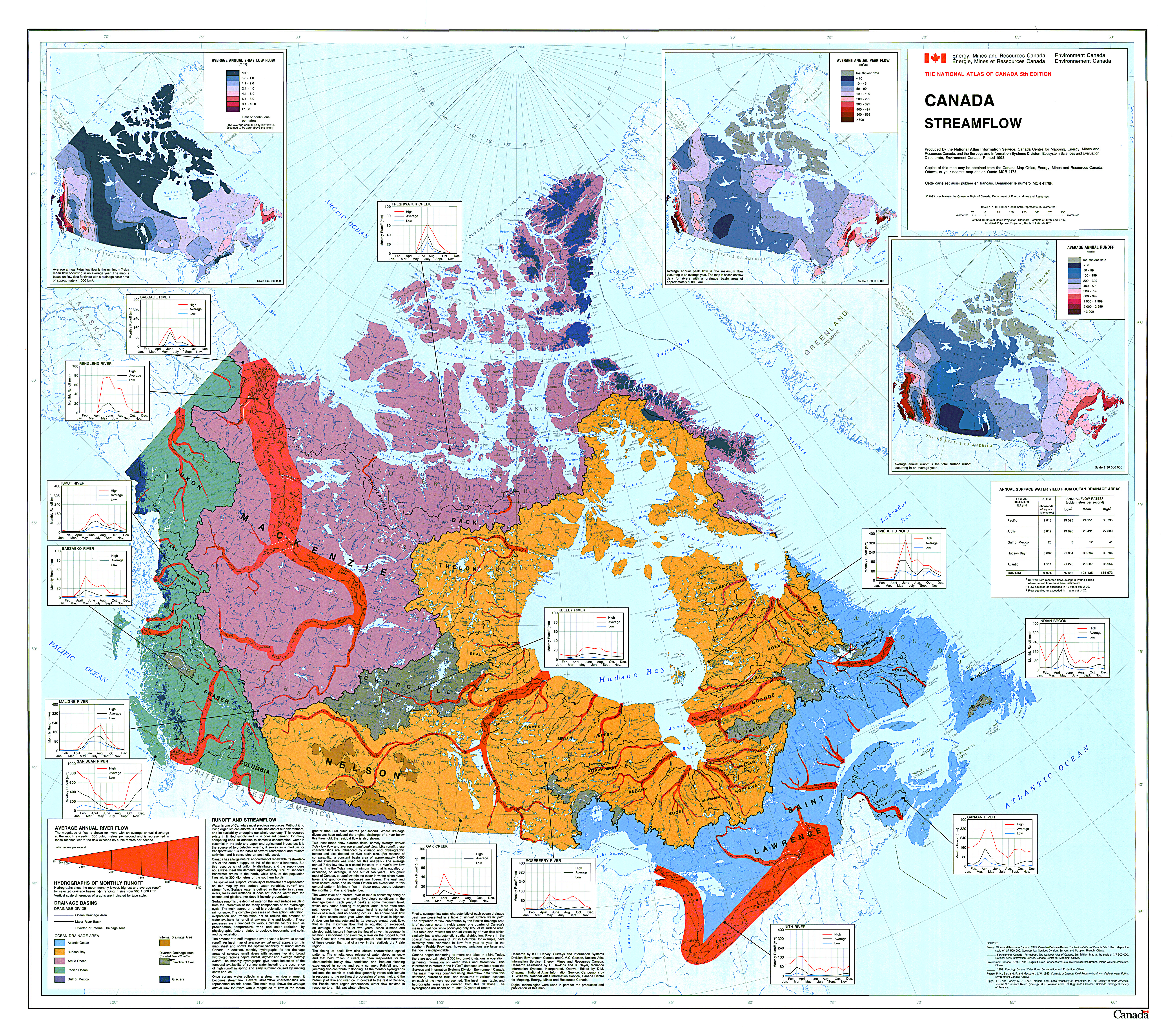 Canadian watersheds - Vivid Maps
