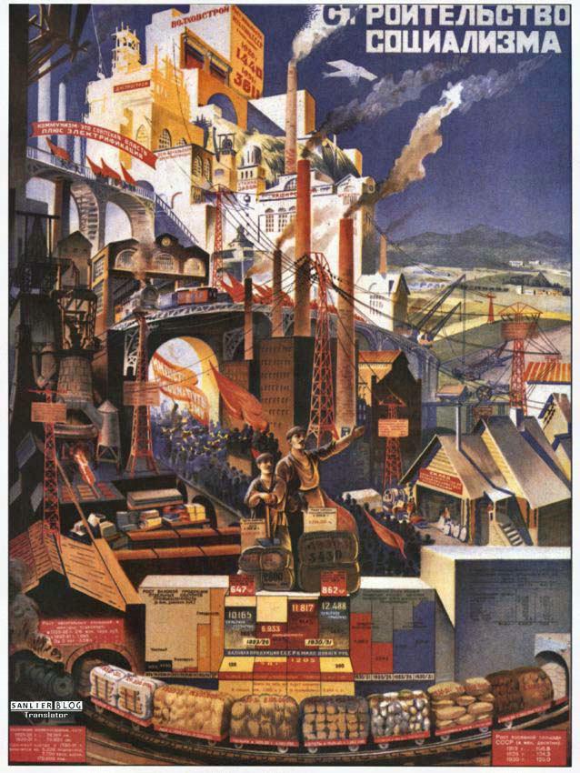 苏联20、30年代各类宣传画03