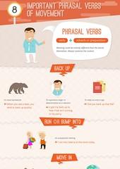 8 important phrasal verbs of movement
