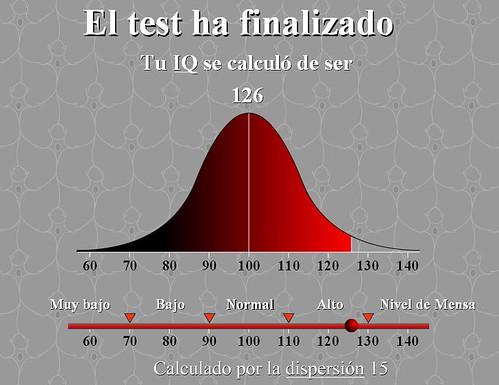 resultado_test_iq