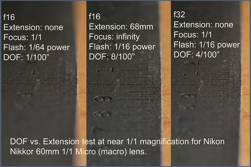 DOF vs. Extension focus test