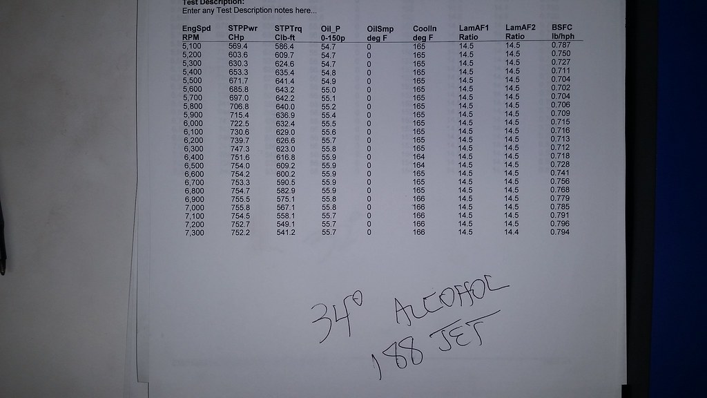 Engine dyno to track results SBC 409 - Don Terrill's Speed-Talk