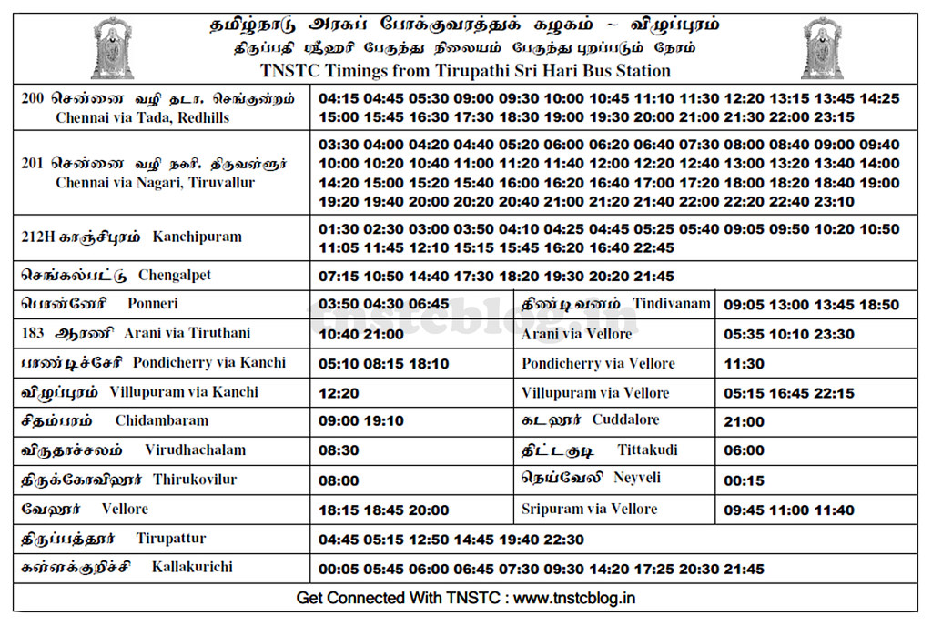 TNSTC Villupuram Timings from Tirupathi