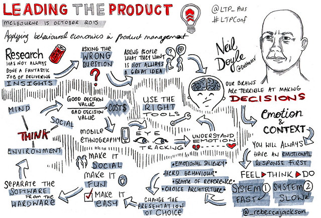 Neil Doyle - Applying Behavioural Economics In Product Management