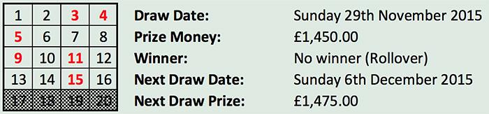 Dock Lottery 29102015