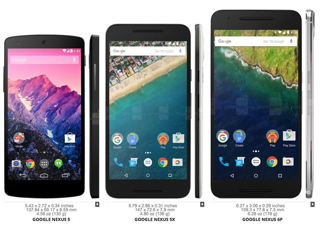 Size comparison: Google Nexus 5 vs Google Nexus 5X vs Google Nexus 6P