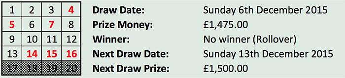Lottery 06122015
