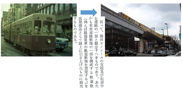 路面電車と都市モノレールの関係