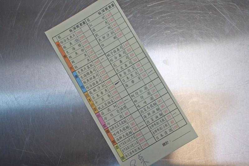 士林阿玉生魚片-17度C隨拍 (5)