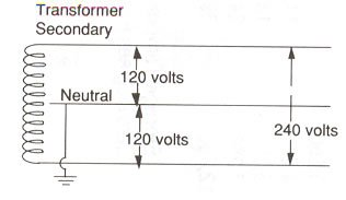 480v to 240v transformer wiring 120v 208 240v transformer wire diagram i have a 240v three phase line in the building. can i use ...
