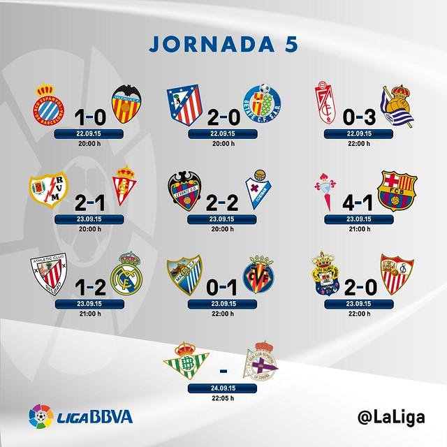 Liga BBVA (Jornada 5): Resultados