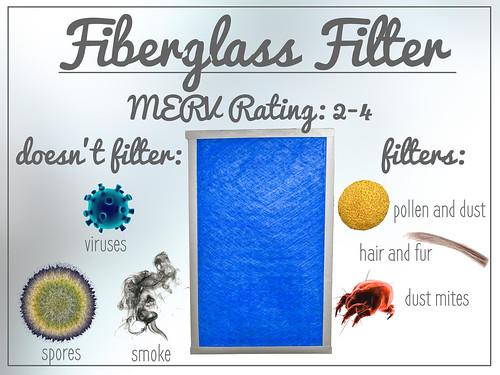 home warranty companies don't cover fiberglass filter