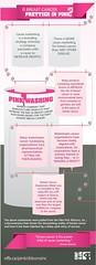 PinkWashing Infographic
