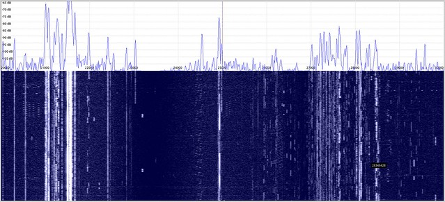 20 - 30 MHz received with DX-88 conencted to RFSpace CloudIQ