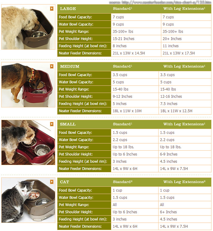 neater-feeder-size-chart