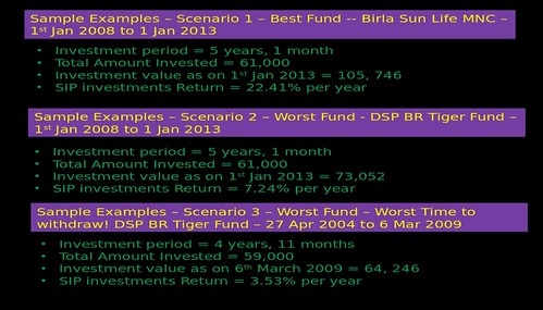 Sample-Examples-Mutual-Fund-Investments