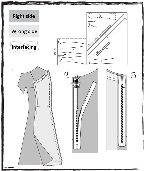 Sewing Lesson: Flared Dress 109 05/2015 – Sewing Blog | BurdaStyle.com
