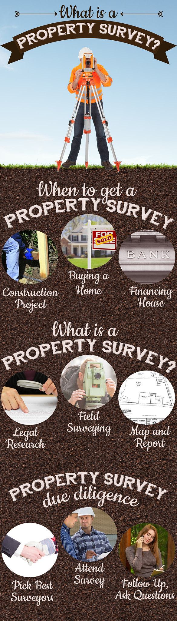 What Is A Property Survey And Why Is It Important