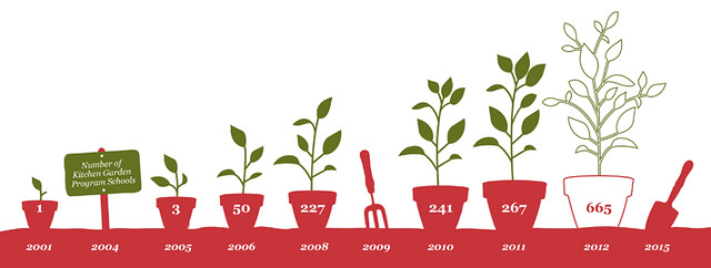 0971_SAKGF_10YEAR_Timeline_A4_forpowerpoint_2