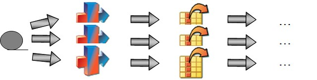 DataStage Pipeline and Partition
