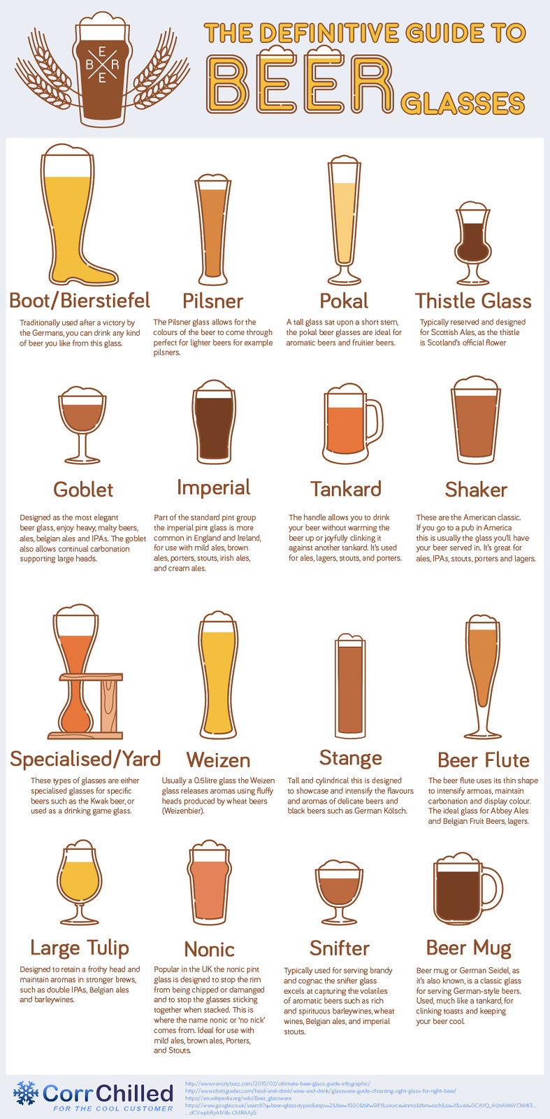 the-definitive-guide-to-beer-glasses