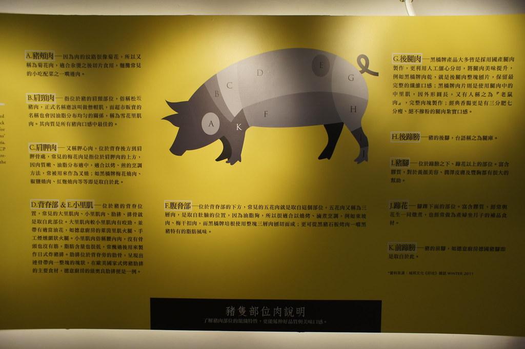 台南黑橋牌香腸博物館 (29)