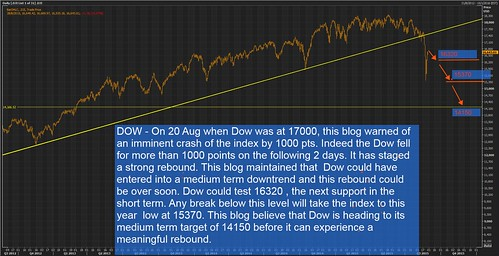 dow 31 aug