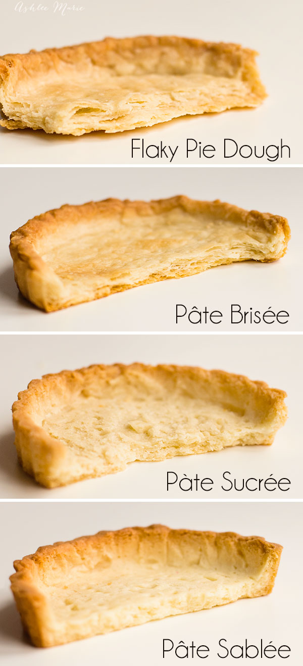 create a better pie by personalizing the style of pie or tart crust ...