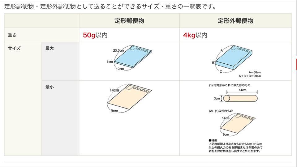 地方明信片 (3).jpg