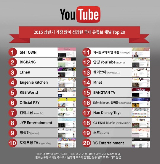 youtube-2015-jpg