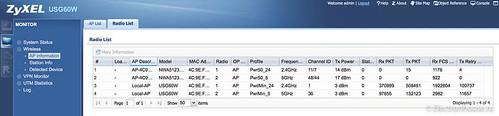 WiFi AP radio info list