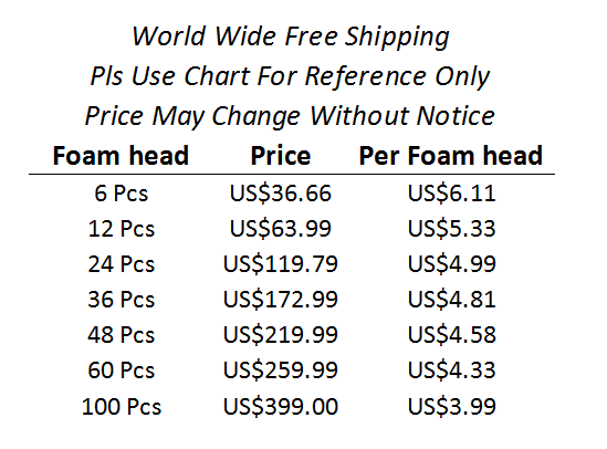 foam head price list