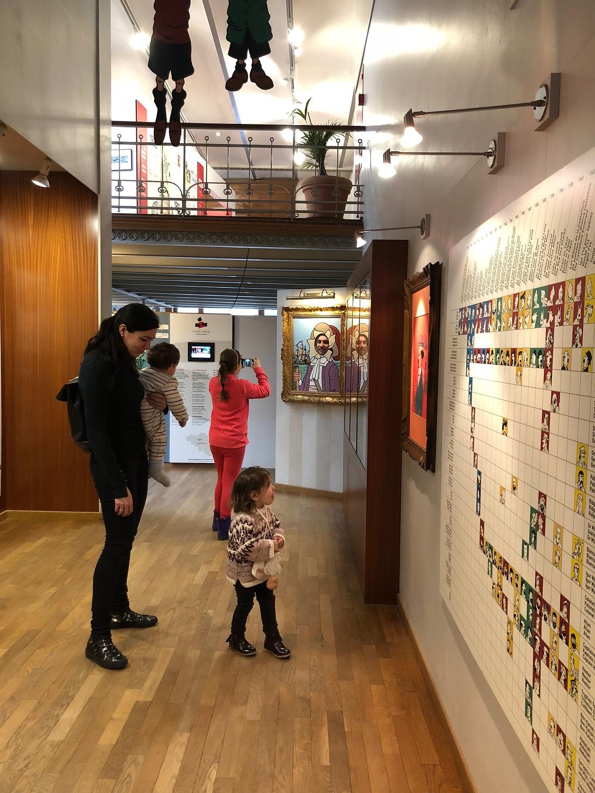 Visitando el Museo del Cómic