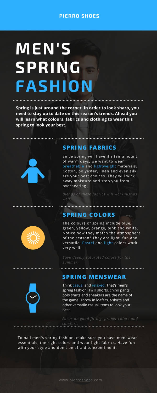 Cómo vestir en la primavera infografía