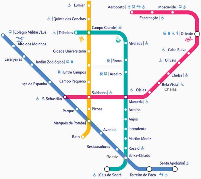 Lisbon-metro-map