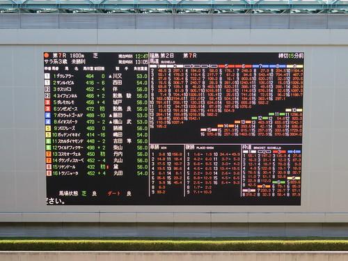 福島競馬場のパドックモニター