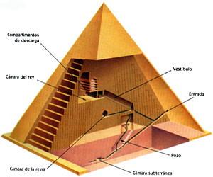 piramide_giza
