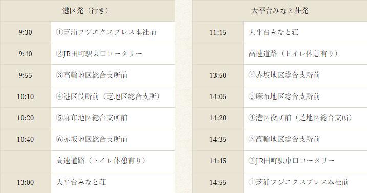 アクセス|家族で楽しむ箱根・大平台の宿ならみなと荘 - Google Chrome 2018-04-13 13.23.03
