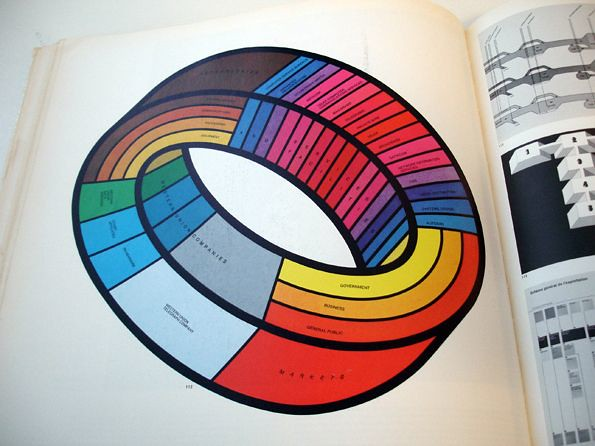 Psychology : Graphis Diagrams, 1974