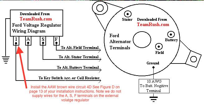 65 Rewire Question - Alternator