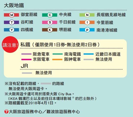 大阪周遊卡6-1