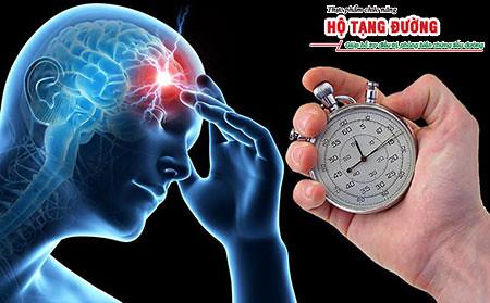Đột quỵ là biến chứng cực kỳ nguy hiểm của bệnh tiểu đường type 2