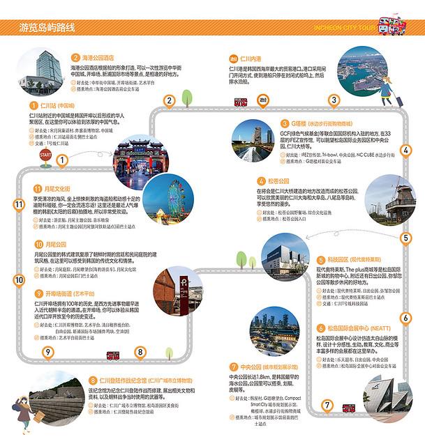 仁川觀光巴士路線圖-4