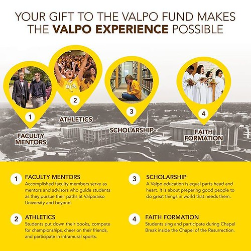 Your donation to the Valpo Fund makes the #ValpoExperience for our students and faculty possible. Students of promise with myriad interests, dreams, pursuits, and passions can experience a variety of opportunities across campus from developing faculty men