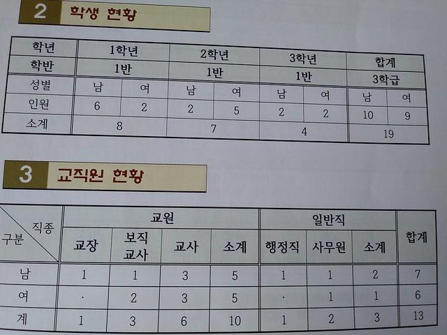 2018학년도1학기 화북중학교 학교설명회
