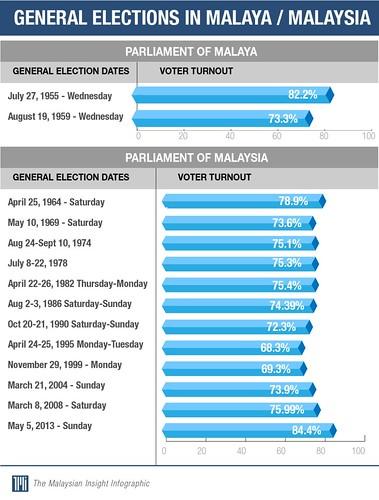 elections_for_parliament_malaya-malaysia-01b