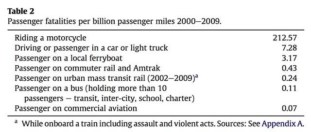 transitfatalities