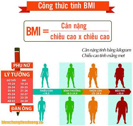 Giảm cân giúp giảm tê bì chân tay ở người bệnh tiểu đường