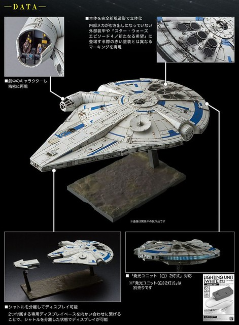 《星際大戰外傳:韓索羅》千年鷹號(藍道·卡利森版本)1/144比例 組裝模型! ミレニアム・ファルコン(ランド・カルリジアンVer.)